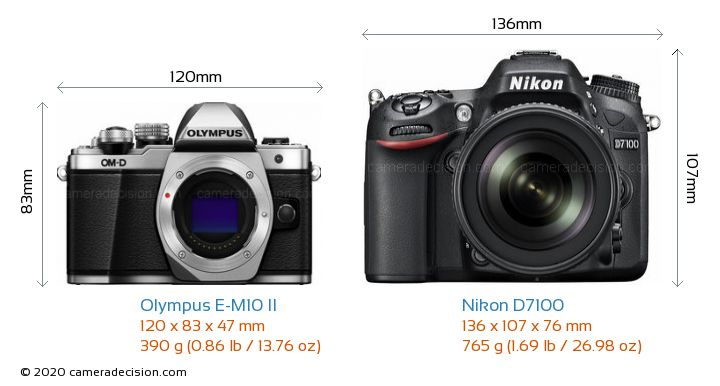 Olympus E-M10 II vs Nikon D7100 Camera Size Comparison - Front View