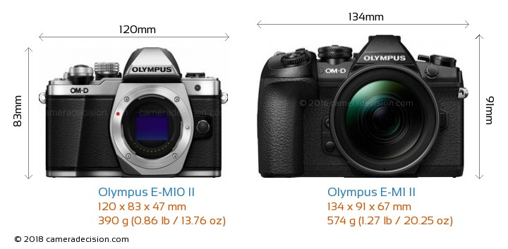 Olympus E-M10 II vs Olympus E-M1 II Camera Size Comparison - Front View