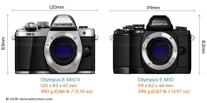 Olympus E-M10 II vs Olympus E-M10 Camera Size Comparison - Front View