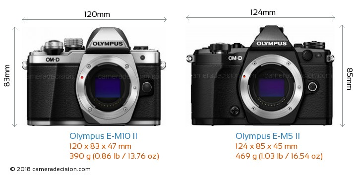 Olympus E-M10 II vs Olympus E-M5 II Camera Size Comparison - Front View
