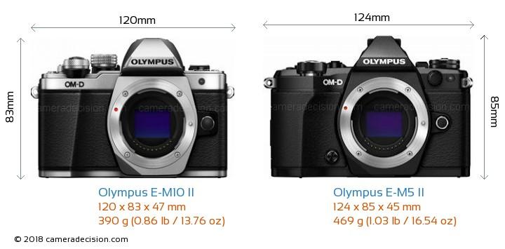 Olympus E-M10 II vs Olympus E-M5 II Camera Size Comparison - Front View