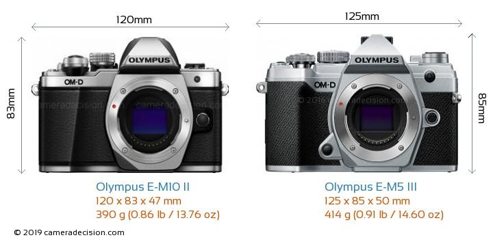 Olympus E-M10 II vs Olympus E-M5 III Camera Size Comparison - Front View