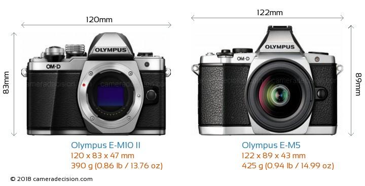Olympus E-M10 II vs Olympus E-M5 Camera Size Comparison - Front View