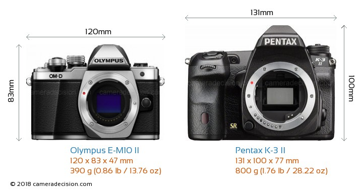 Olympus E-M10 II vs Pentax K-3 II Camera Size Comparison - Front View