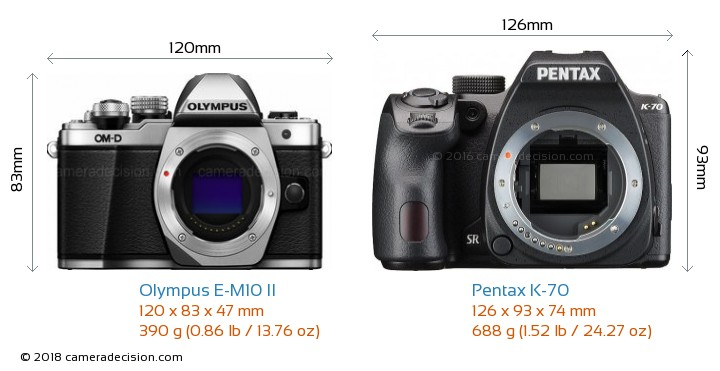 Olympus E-M10 II vs Pentax K-70 Camera Size Comparison - Front View