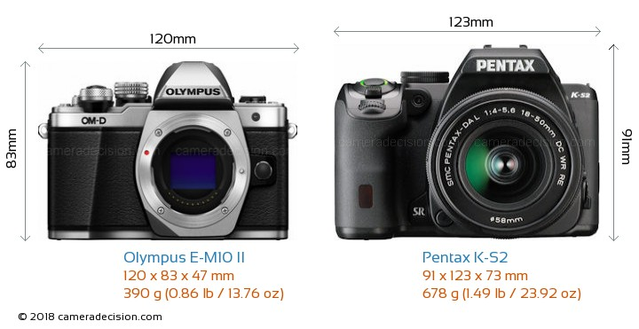 Olympus E-M10 II vs Pentax K-S2 Camera Size Comparison - Front View