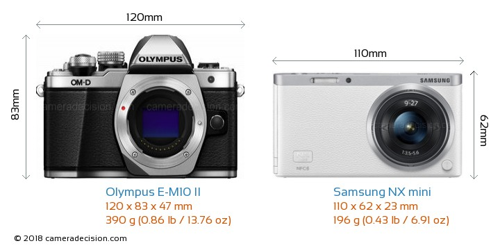 Olympus E-M10 II vs Samsung NX mini Camera Size Comparison - Front View