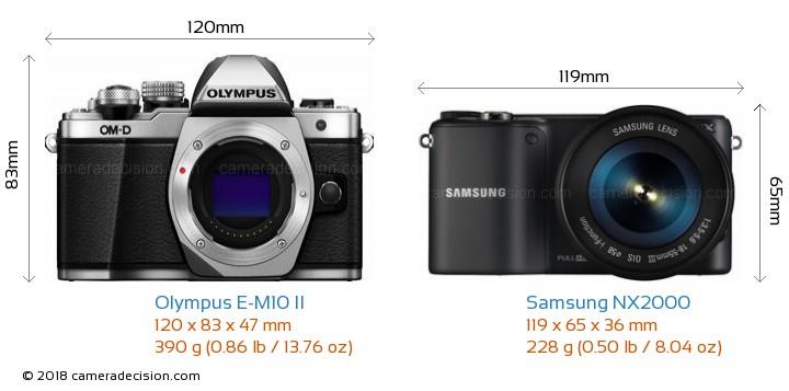 Olympus E-M10 II vs Samsung NX2000 Camera Size Comparison - Front View