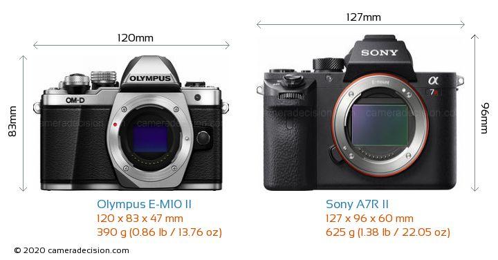 Olympus E-M10 II vs Sony A7R II Camera Size Comparison - Front View