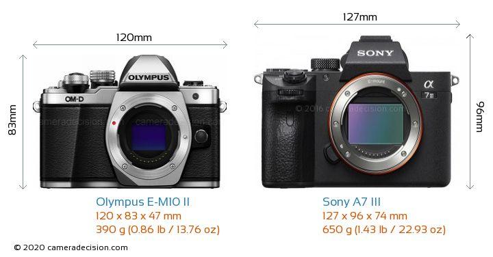 Olympus E-M10 II vs Sony A7 III Camera Size Comparison - Front View