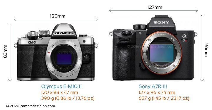 Olympus E-M10 II vs Sony A7R III Camera Size Comparison - Front View