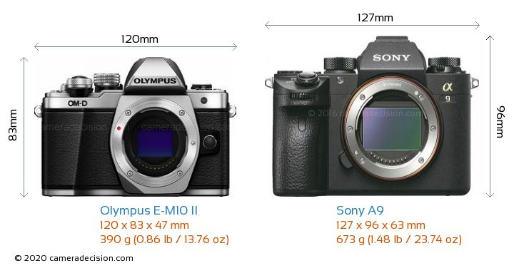 Olympus E-M10 II vs Sony A9 Camera Size Comparison - Front View