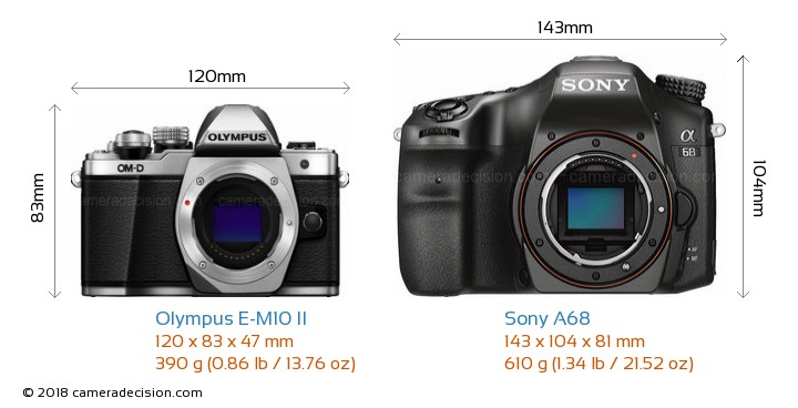 Olympus E-M10 II vs Sony A68 Camera Size Comparison - Front View