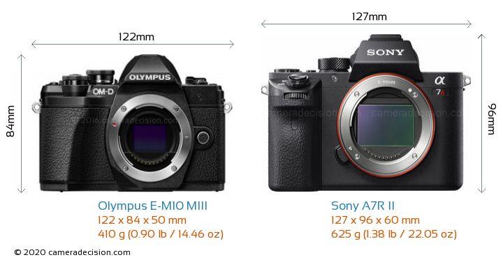Olympus E-M10 MIII vs Sony A7R II Camera Size Comparison - Front View