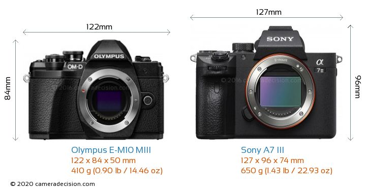 Olympus E-M10 MIII vs Sony A7 III Camera Size Comparison - Front View