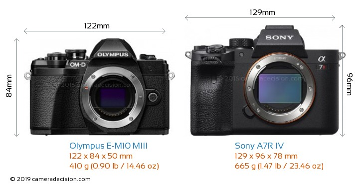 Olympus E-M10 MIII vs Sony A7R IV Camera Size Comparison - Front View