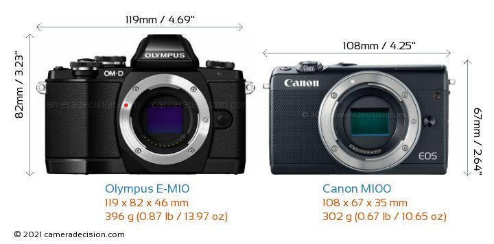 Olympus E-M10 vs Canon M100 Camera Size Comparison - Front View