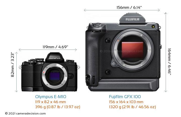 Olympus E-M10 vs Fujifilm GFX 100 Camera Size Comparison - Front View