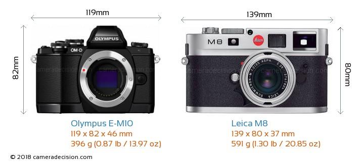 Olympus E-M10 vs Leica M8 Camera Size Comparison - Front View