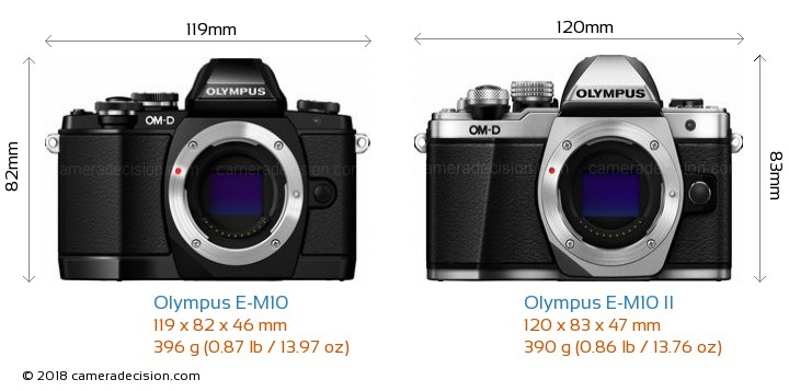 Olympus E-M10 vs Olympus E-M10 II Camera Size Comparison - Front View