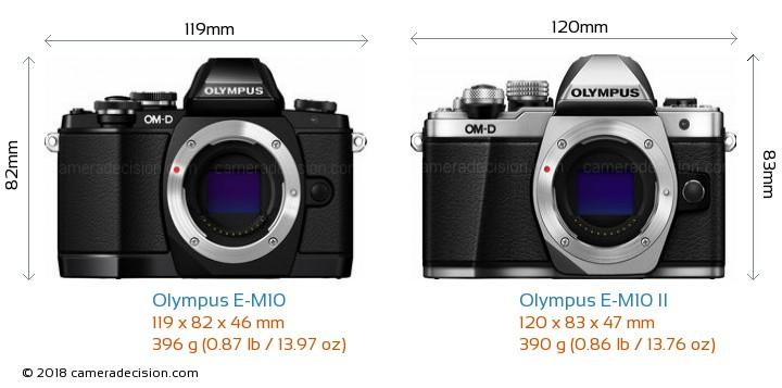Olympus E-M10 vs Olympus E-M10 II Camera Size Comparison - Front View