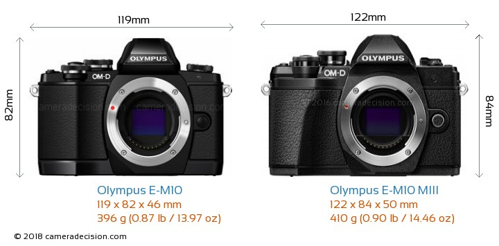 Olympus E-M10 vs Olympus E-M10 MIII Camera Size Comparison - Front View