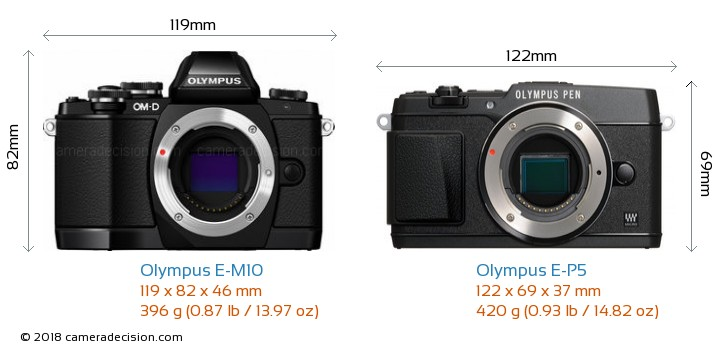 Olympus E-M10 vs Olympus E-P5 Camera Size Comparison - Front View