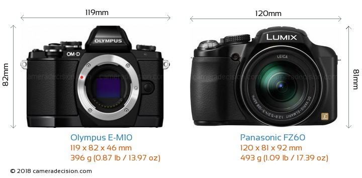Olympus E-M10 vs Panasonic FZ60 Camera Size Comparison - Front View
