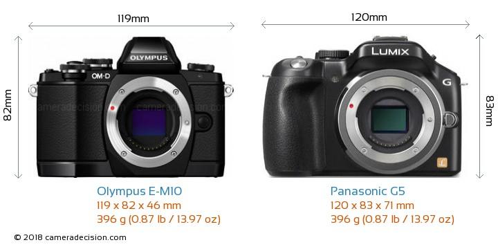 Olympus E-M10 vs Panasonic G5 Camera Size Comparison - Front View