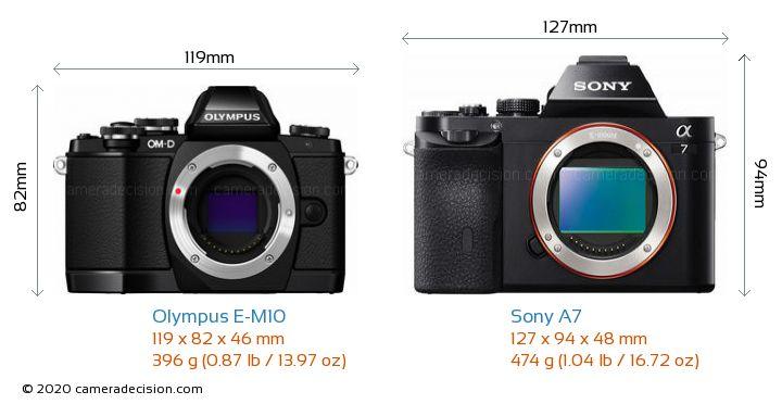 Olympus E-M10 vs Sony A7 Camera Size Comparison - Front View