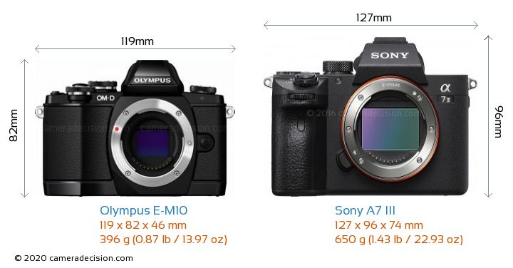 Olympus E-M10 vs Sony A7 III Camera Size Comparison - Front View