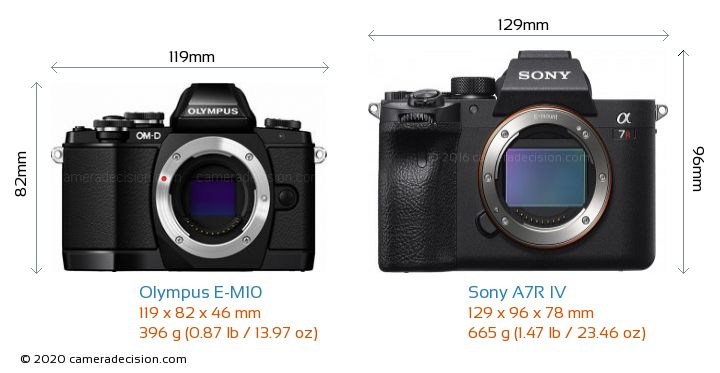 Olympus E-M10 vs Sony A7R IV Camera Size Comparison - Front View