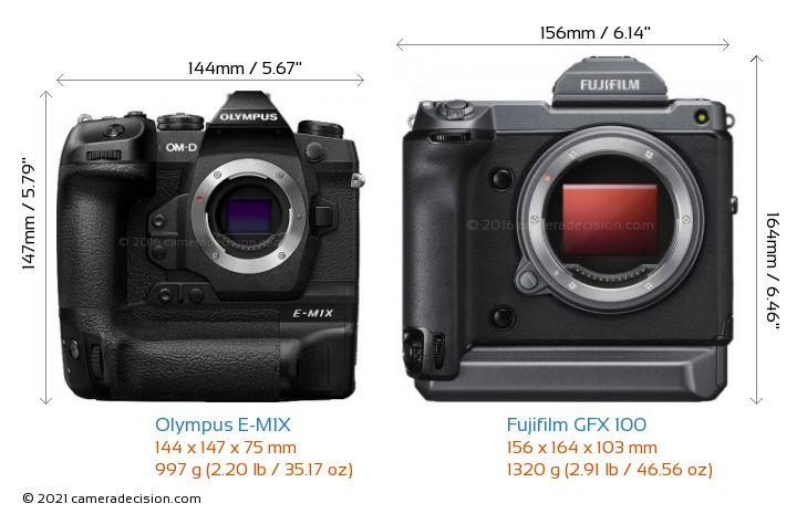 Olympus E-M1X vs Fujifilm GFX 100 Camera Size Comparison - Front View