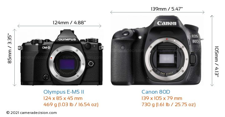 Olympus E-M5 II vs Canon 80D Camera Size Comparison - Front View