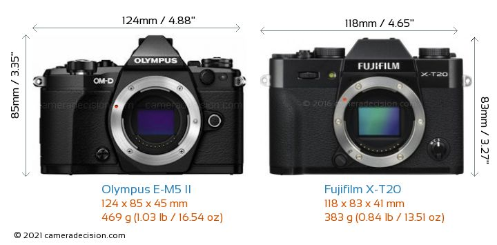 Olympus E-M5 II vs Fujifilm X-T20 Camera Size Comparison - Front View