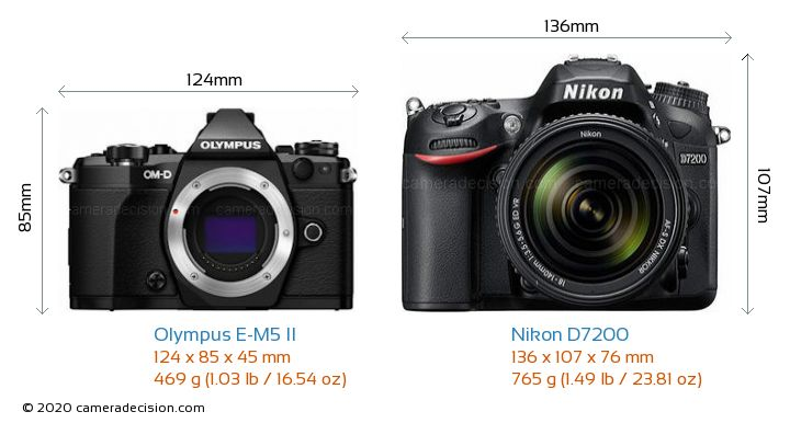 Olympus E-M5 II vs Nikon D7200 Camera Size Comparison - Front View