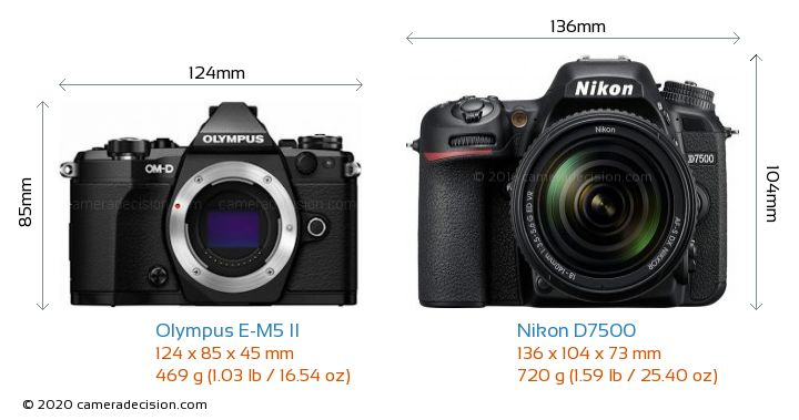 Olympus E-M5 II vs Nikon D7500 Camera Size Comparison - Front View