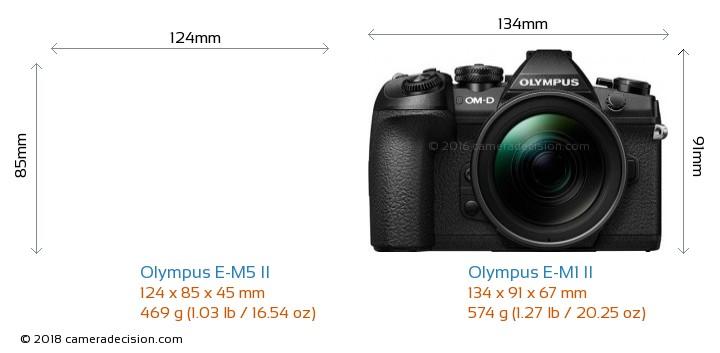 Olympus E-M5 II vs Olympus E-M1 II Camera Size Comparison - Front View
