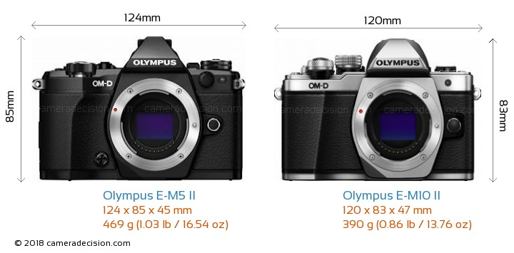 Olympus E-M5 II vs Olympus E-M10 II Camera Size Comparison - Front View