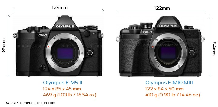 Olympus E-M5 II vs Olympus E-M10 MIII Camera Size Comparison - Front View