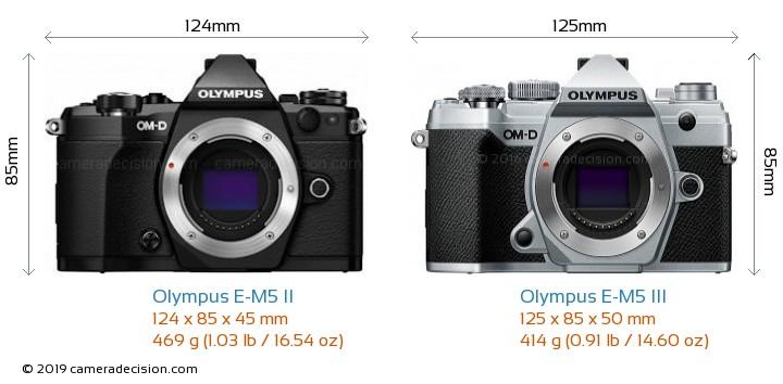 Olympus E-M5 II vs Olympus E-M5 III Camera Size Comparison - Front View