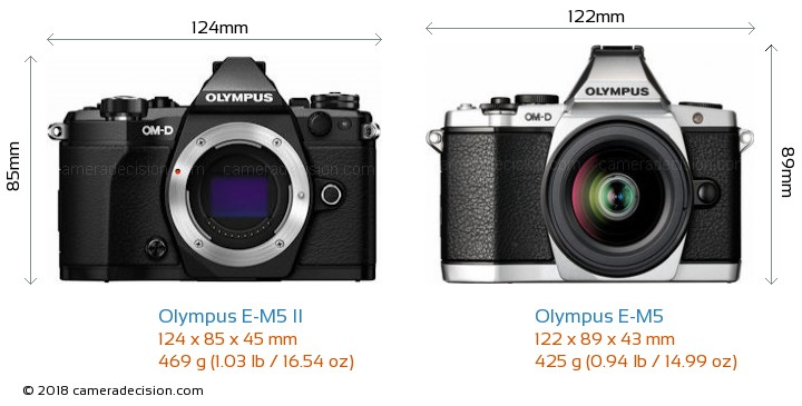 Olympus E-M5 II vs Olympus E-M5 Camera Size Comparison - Front View