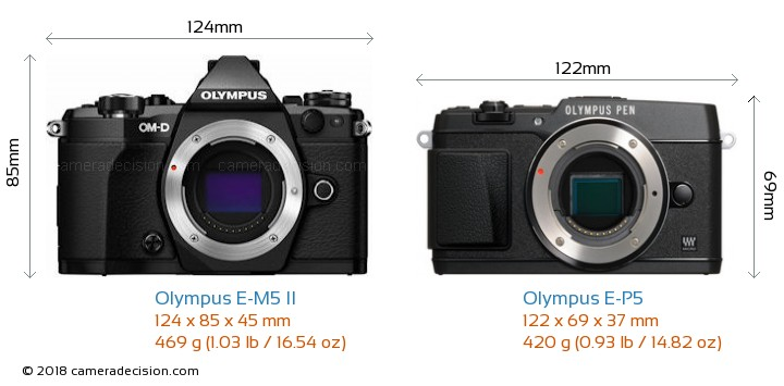 Olympus E-M5 II vs Olympus E-P5 Camera Size Comparison - Front View