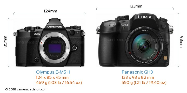 Olympus E-M5 II vs Panasonic GH3 Camera Size Comparison - Front View