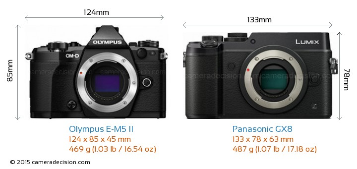 Olympus E-M5 II vs Panasonic GX8 Camera Size Comparison - Front View