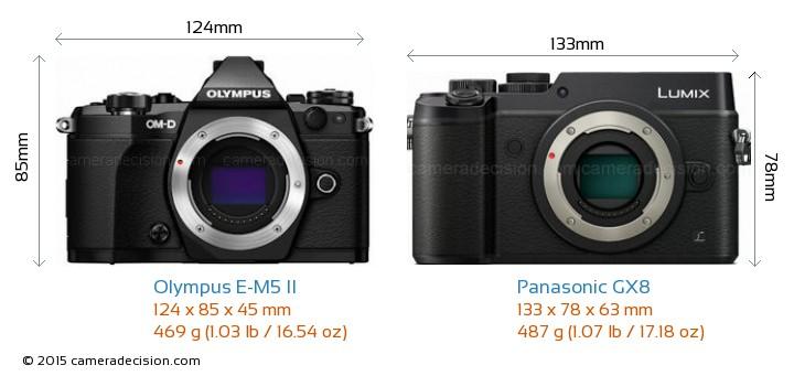 Olympus E-M5 II vs Panasonic GX8 Camera Size Comparison - Front View