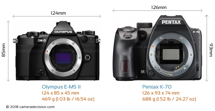Olympus E-M5 II vs Pentax K-70 Camera Size Comparison - Front View