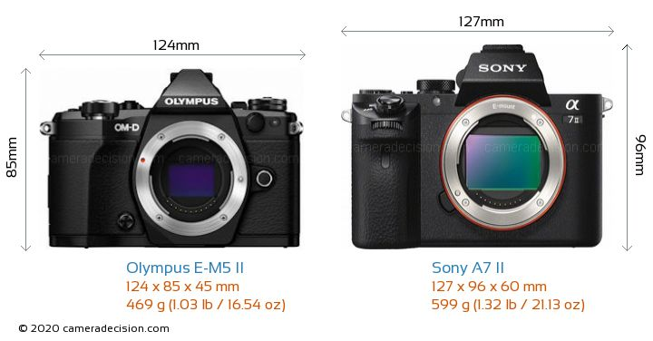 Olympus E-M5 II vs Sony A7 II Camera Size Comparison - Front View