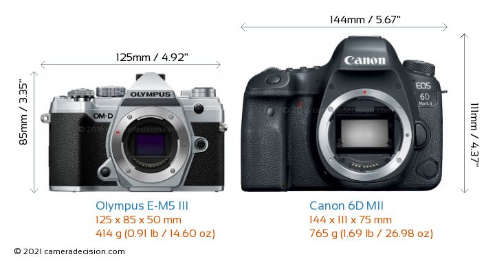 Olympus E-M5 III vs Canon 6D MII Camera Size Comparison - Front View