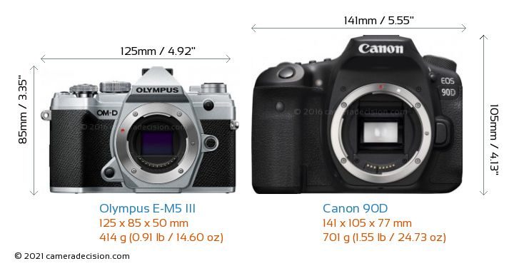 Olympus E-M5 III vs Canon 90D Camera Size Comparison - Front View